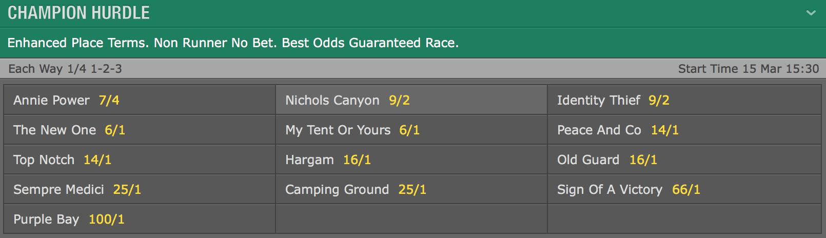 Champion Hurdle Odds