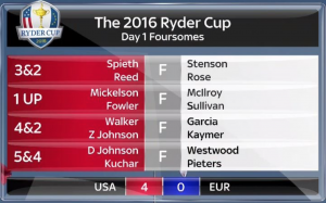 Day One Foursomes Results